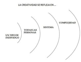 Gráfico: Jessica C.